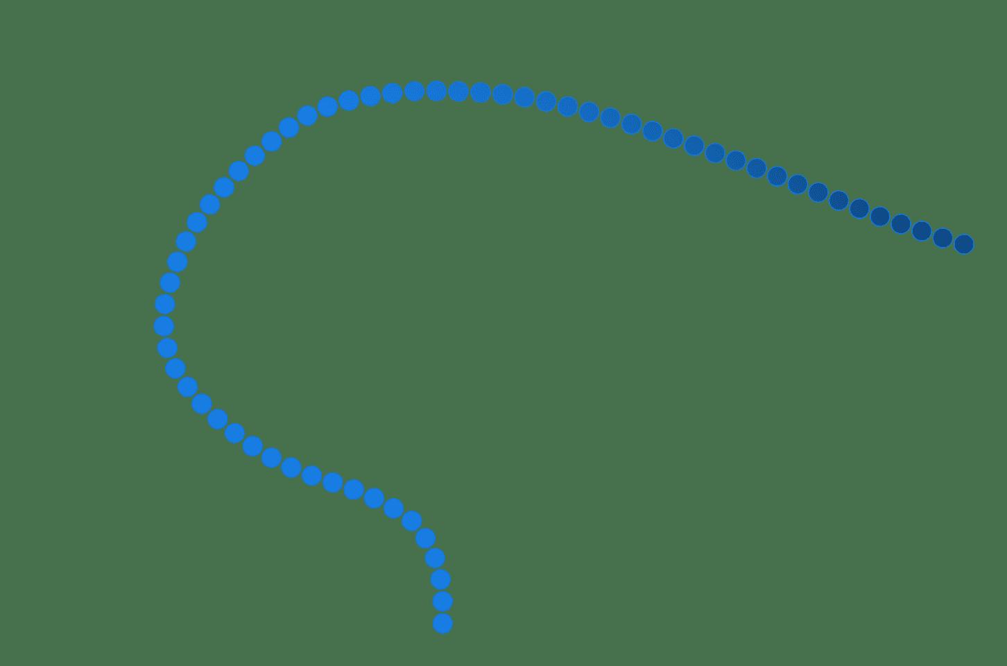 camino de diseño pagina web ideal